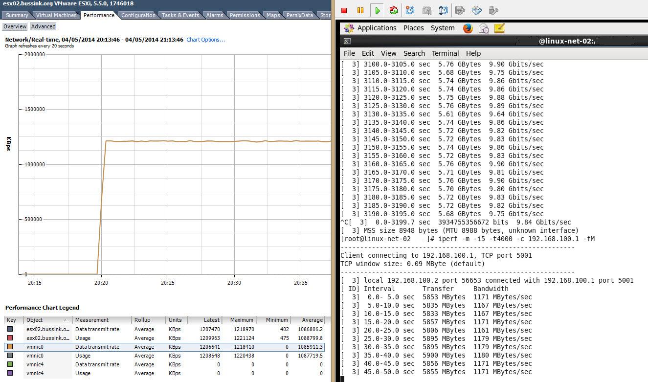 homelab_network_10g_iperf_testing