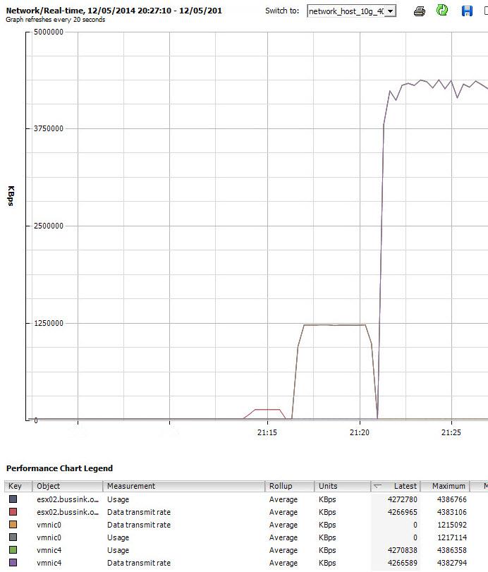 homelab_network_1g_10g_40g_iperf_testing