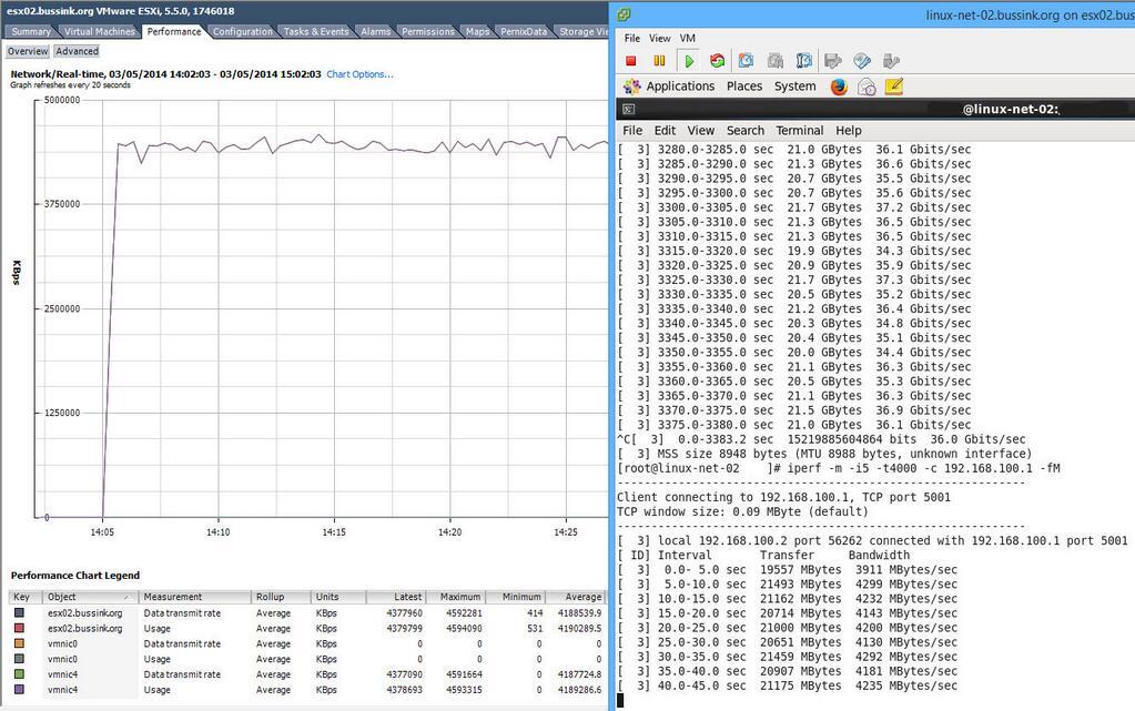 homelab_network_40g_iperf_testing