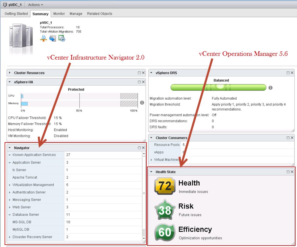 vCenter Infrastructure Navigator 2 0 integrated with vSphere