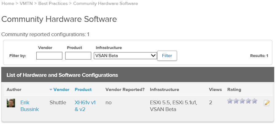 CSHWSW View All Entries VSAN Beta