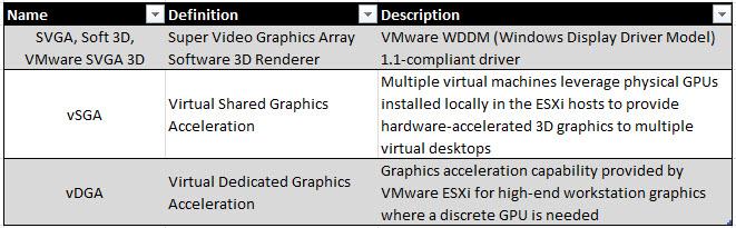 Graphics Driver Comparison