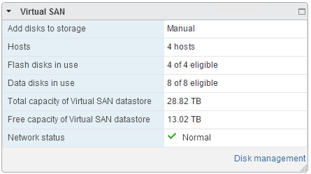 Using virtual synology in a scale out distributed storage
